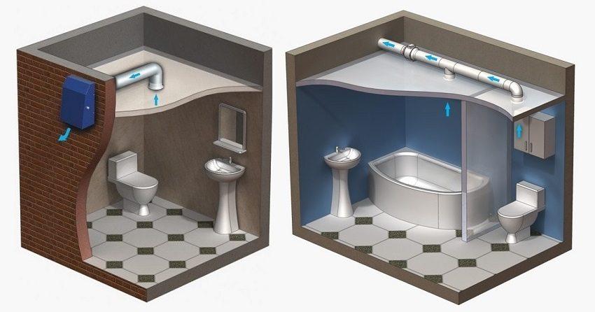 Как делается вентиляция в туалете частного дома?