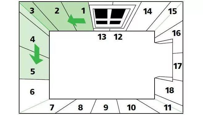 Схема оклеивания