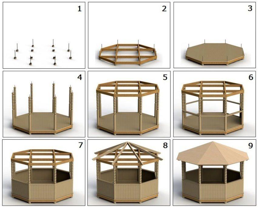 Строительство шестигранной беседки